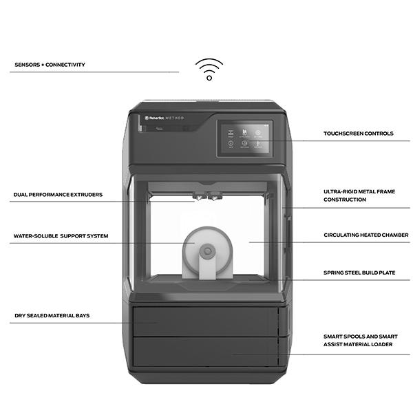 MakerBot Method impresora 3D industrial